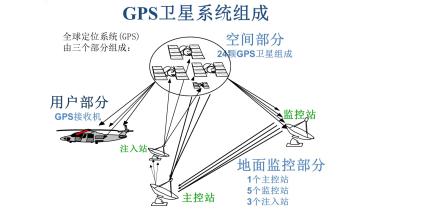观音岩电站起重运输设备防碰撞系统运行管理