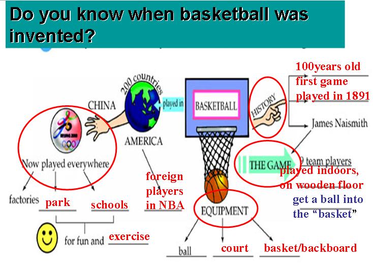 浅谈初中英语阅读的解题技巧;; (初中英语阅读教学设计与案例分析)试