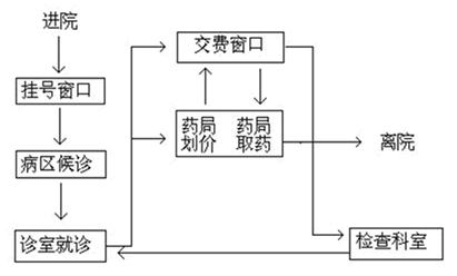 电路 电路图 电子 设计 素材 原理图 411_248