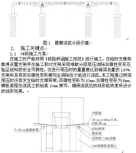 压浆管,排气管和排水管应是最小内径为20mm的标准管或其他塑性管,与
