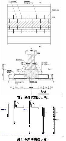 屋盖主要采用木屋架(局部木结构/混凝土结构平屋面).