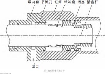 液压油缸缓冲结构设计