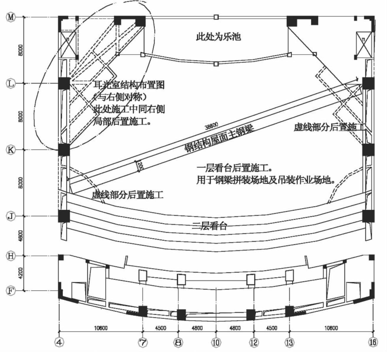 研究40m跨度钢结构屋面吊装施工技术