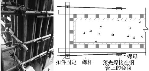 要重视及保证混凝土结构自防水,才能真正有效地控制渗漏.