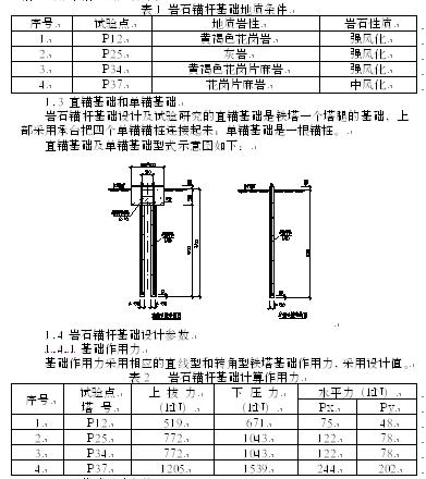 铁塔岩石锚杆基础设计研究
