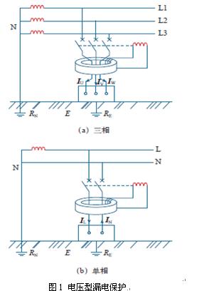 关于剩余电流动作保护器相关问题的探析