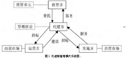 电路 电路图 电子 设计 素材 原理图 447_198