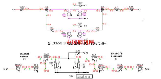 股道移频盒双发,通过长时间占用测试试验,对电码化发送设备和轨道电路
