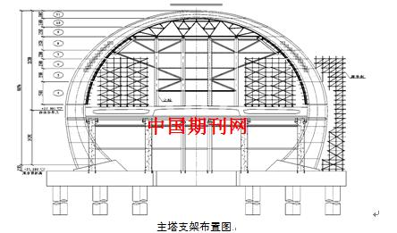安装塔顶避雷针预埋件