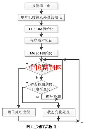 12v转3.3v稳压电路图lm1117
