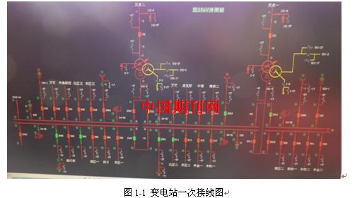 一起电容器组成套装置故障分析及其预防措施