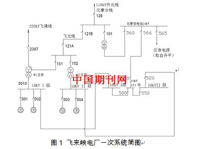 低压断路器接线图解
