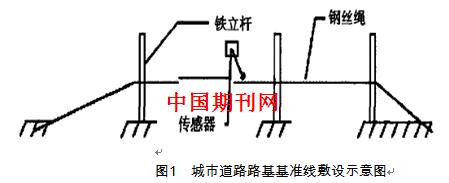 摊铺机plc控制电路图