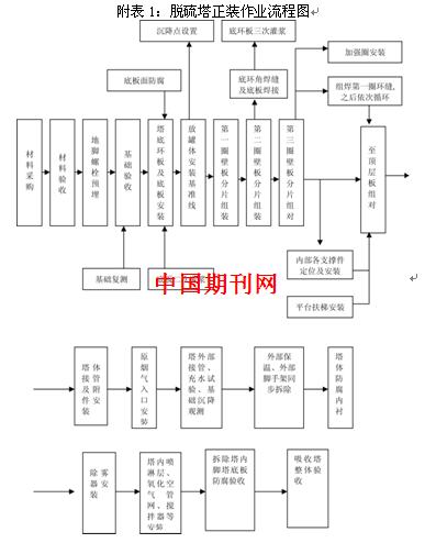 电路 电路图 电子 原理图 397_494 竖版 竖屏