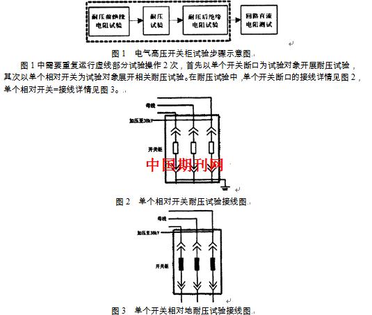 口耐压试验接线图