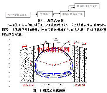 倒切开孔式缓冲结构,出口洞门为结构喇叭倒切式结构,设计为双线隧道