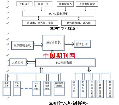 电路 电路图 电子 设计 素材 原理图 418_370
