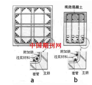 新型装配式混凝土墙体抗震性能试验及计算模型研究[d].图片