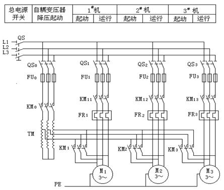 plc的输入输出接点的分配和外部接线图如图2所示