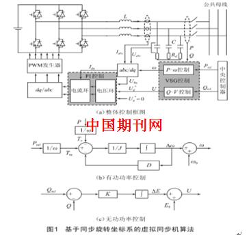 电路 电路图 电子 工程图 平面图 原理图 367_344
