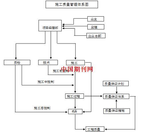电路 电路图 电子 设计 素材 原理图 541_462