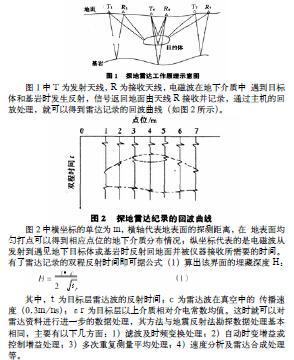 雷达传感器工作原理