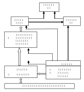 电路 电路图 电子 设计 素材 原理图 297_324