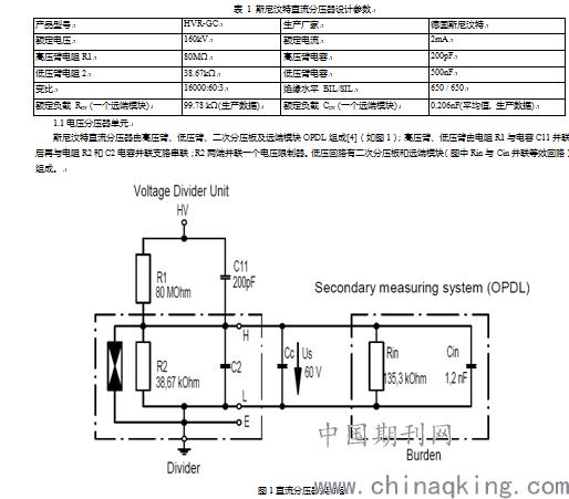 562400)           摘要:直流分压器用于直流高压输电系统中,它的