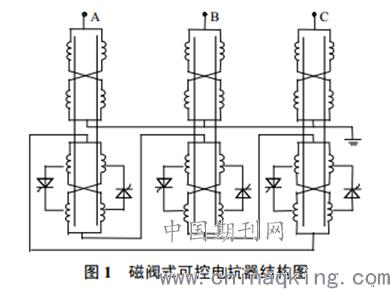 可控电抗器在我国超特高压电网中的应用分析