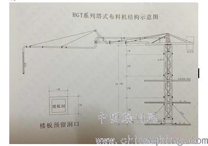铝模体系混凝土施工中提升式布料机的应用 张杰图片