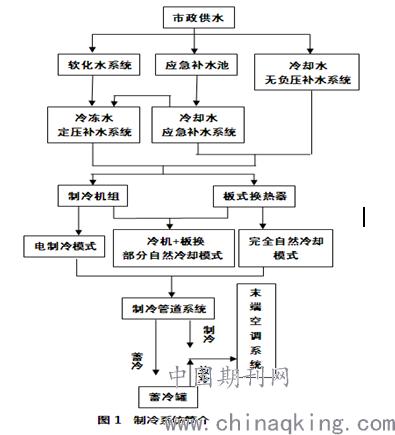 电路 电路图 电子 设计 素材 原理图 395_435