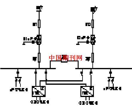 基于全直流变频技术在变电站站用电源中的研究和应用