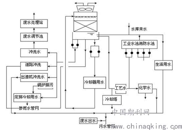 电路 电路图 电子 设计 素材 原理图 589_423