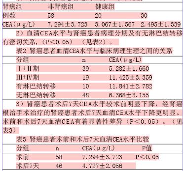 lcd-32ca50电路图
