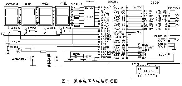 利用单片机30引脚的六分频晶振频率再通过14024二分频得到1mhz时钟.