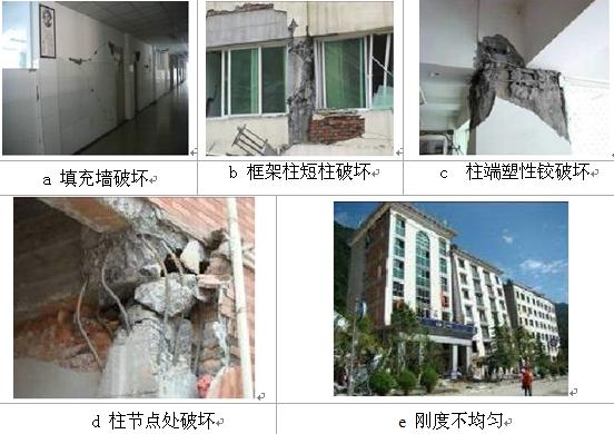 汶川地震钢筋混凝土框架结构震害及对策_薛彦涛