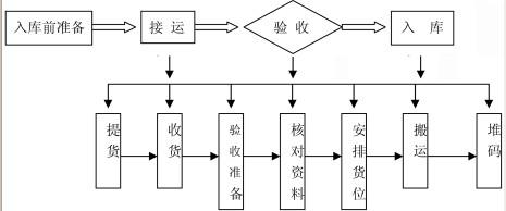 九阳企业组织结构图