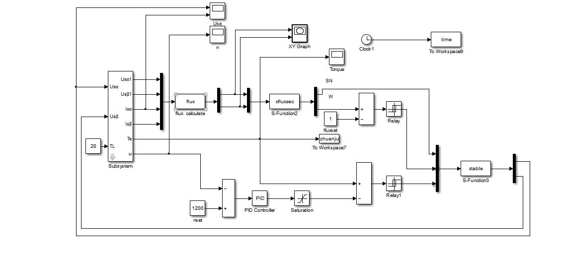 异步电动机直接墙体控制系统的v墙体填充转矩显示不出绘制图片