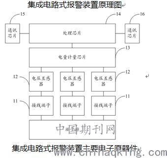 南京人口信息大数据存储_南京人口密度分布图