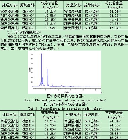 电路 电路图 电子 原理图 442_485