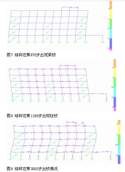 某高烈度地区钢筋混凝土框架brb结构弹塑性分析