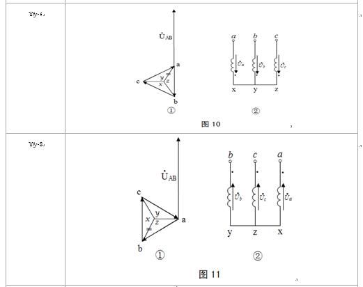 (国网内蒙古东部电力有限公司检修分公司) 摘要:针对十八种变压器接线组别存在难于判断的问题,对每一种接线组别用向量图法给出详细的画法,并在此基础上提出一种年历图法,综合了十八种接线组别的判断要点,达到简单明了快速判断的效果。 关键词:变压器;接线组别;年历图法;快速判断 引言 对于三相变压器来说,由于变压器是由三个一次侧绕组和三个二次侧绕组组成,而一次侧绕组和二次侧绕组间,电压和电流存在着相位关系,因此三相变压器就有了接线组别之分[1]。 在安装、检修或试验一台变压器时,知道这台变压器的接线组别是必要的。
