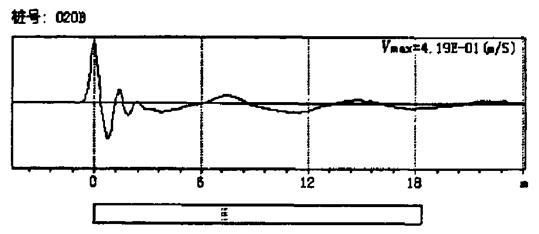 低应变反射波法检测灌注桩技术探讨