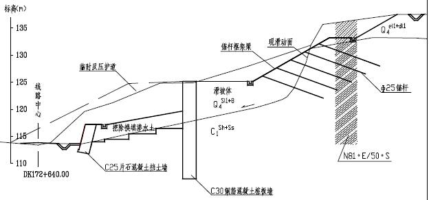 边坡与滑坡工程治理_滑坡治理的方法及工程实例--中国期刊网