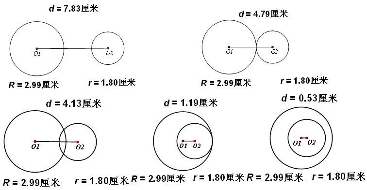 圆与方程知识结构图