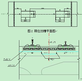 兰新高速铁路桥上crtsi型双块式无砟轨道线外试验段底座板施