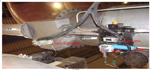 汽轮机中低压缸联通阀液动执行机构故障处理分析图片