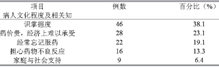 电路 电路图 电子 原理图 707_216