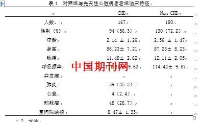 酚 氯仿法提取dna的原理_萃取法测挥发酚曲线图