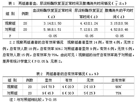 奥曲肽在急性胰腺炎治疗中的应用分析